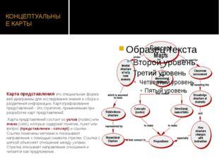 КОНЦЕПТУАЛЬНЫЕ КАРТЫ Карта представления это специальная форма веб-диаграммы
