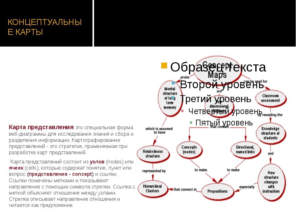 КОНЦЕПТУАЛЬНЫЕ КАРТЫ Карта представления это специальная форма веб-диаграммы...