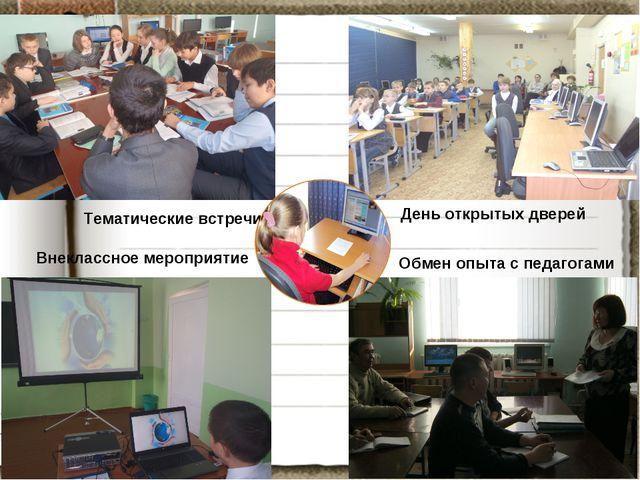 День открытых дверей Тематические встречи Обмен опыта с педагогами Внеклассно...