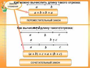 a b a b c a + b c b + c a Законы сложения Как можно вычислить длину такого от