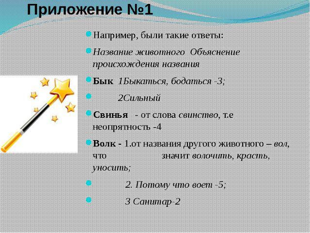 Приложение №1 Например, были такие ответы: Название животного Объяснение прои...