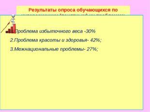 Результаты опроса обучающихся по интересующим (понятным) их проблемам: 1.Про