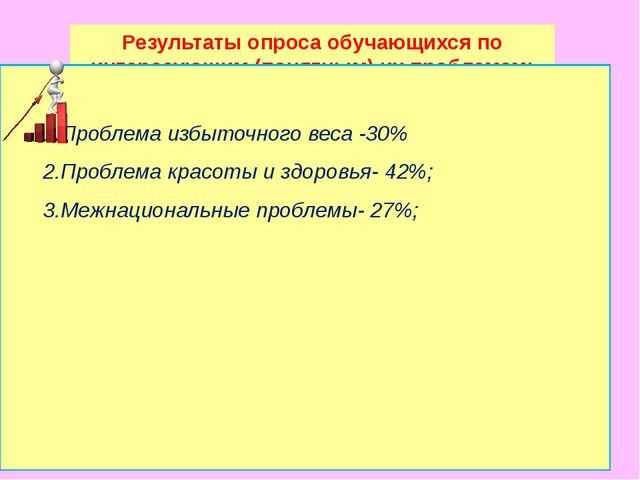 Результаты опроса обучающихся по интересующим (понятным) их проблемам: 1.Про...