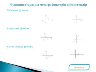 флипчарт Сызықтық функция  Квадраттық функция  Кері тәуелділік функция
