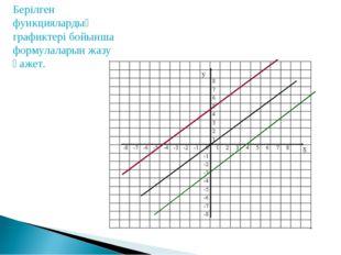 Берілген функциялардың графиктері бойынша формулаларын жазу қажет.