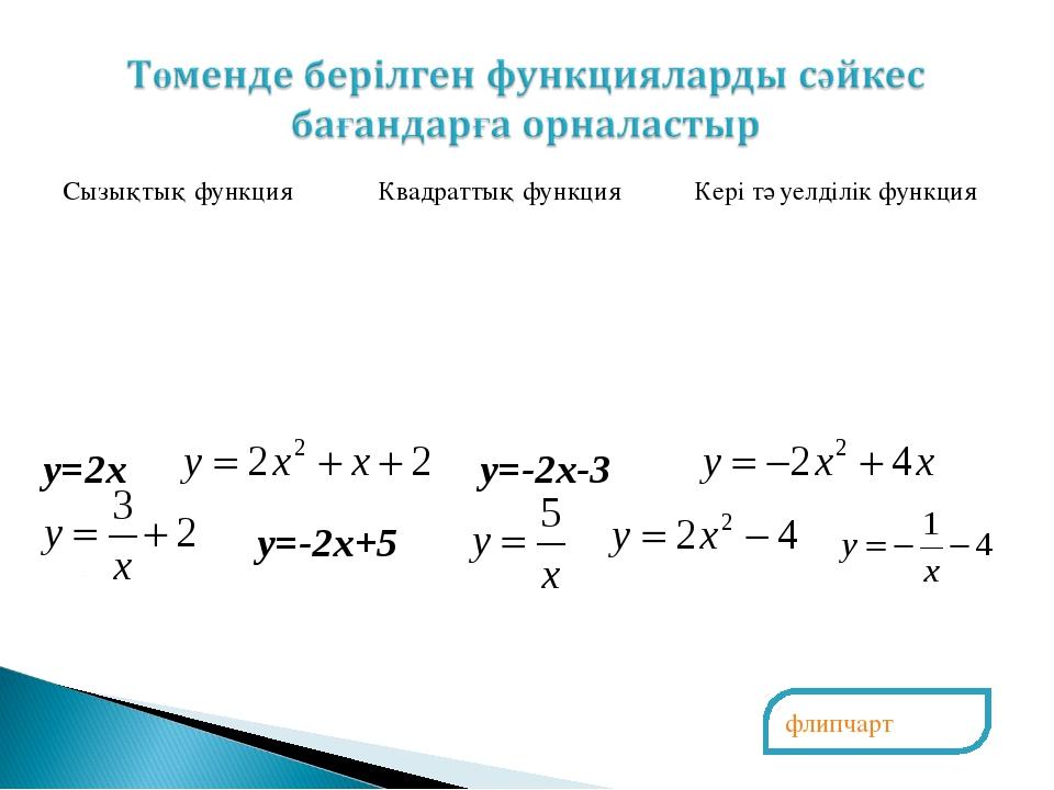 y=-2x-3 y=2x y=-2x+5 флипчарт Сызықтық функцияКвадраттық функцияКері тәуелд...