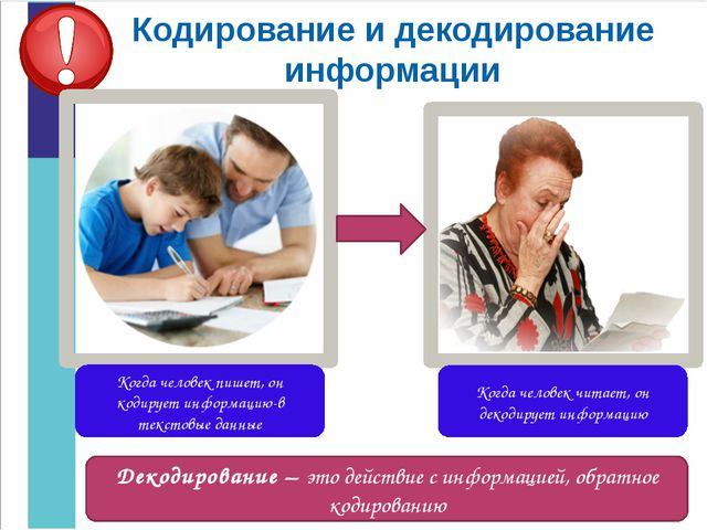 Кодирование и декодирование информации Когда человек пишет, он кодирует инфор...