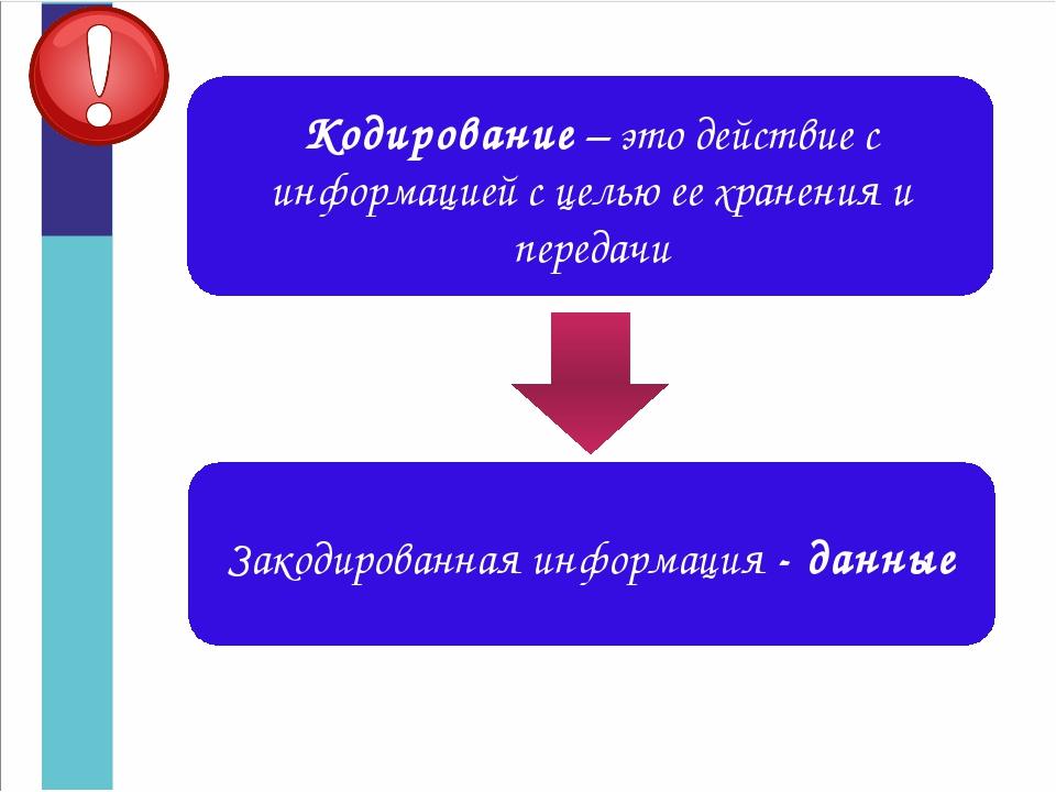 Кодирование – это действие с информацией с целью ее хранения и передачи Закод...