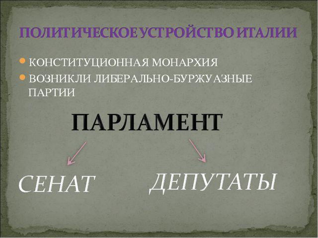 КОНСТИТУЦИОННАЯ МОНАРХИЯ ВОЗНИКЛИ ЛИБЕРАЛЬНО-БУРЖУАЗНЫЕ ПАРТИИ
