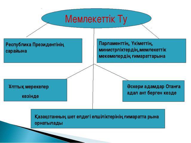 Мемлекеттік Ту Республика Президентінің сарайына Парламенттің, Үкіметтің, мин...