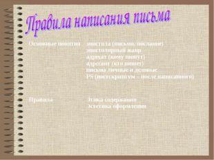 Основные понятияэпистола (письмо, послание) эпистолярный жанр адресат (кому