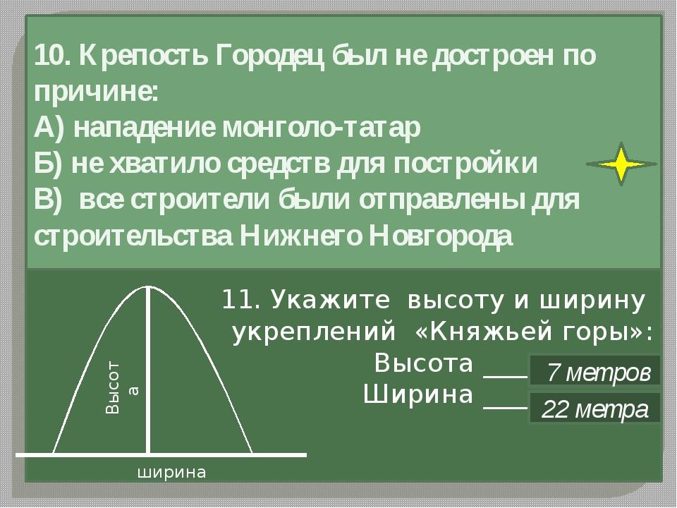 10. Крепость Городец был не достроен по причине: А) нападение монголо-татар Б...