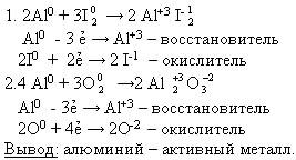 http://festival.1september.ru/articles/212880/img1.jpg