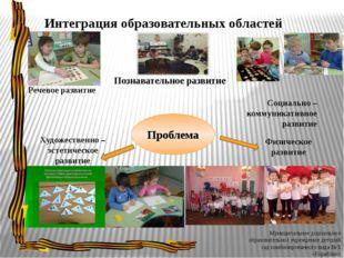 Художественно – эстетическое развитие Интеграция образовательных областей Пр