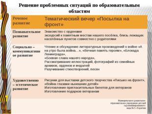 Решение проблемных ситуаций по образовательным областям Речевое развитие Тема
