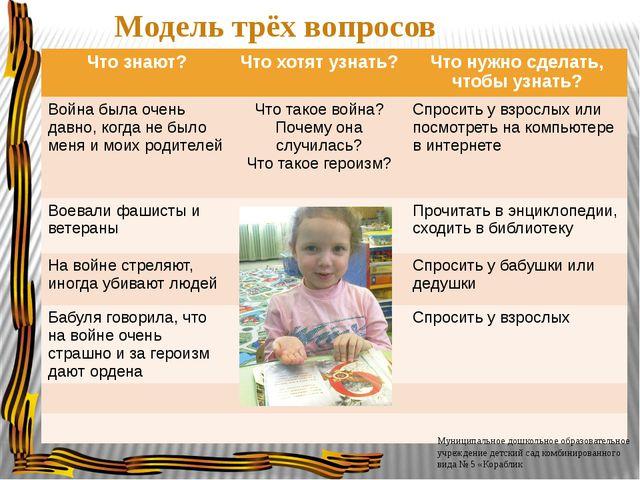 Модель трёх вопросов Муниципальное дошкольное образовательное учреждение детс...