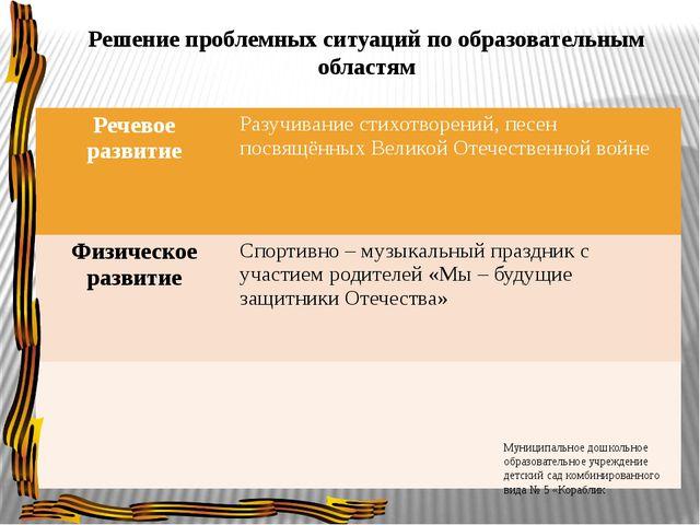 Решение проблемных ситуаций по образовательным областям Муниципальное дошколь...