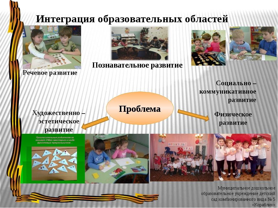 Художественно – эстетическое развитие Интеграция образовательных областей Пр...