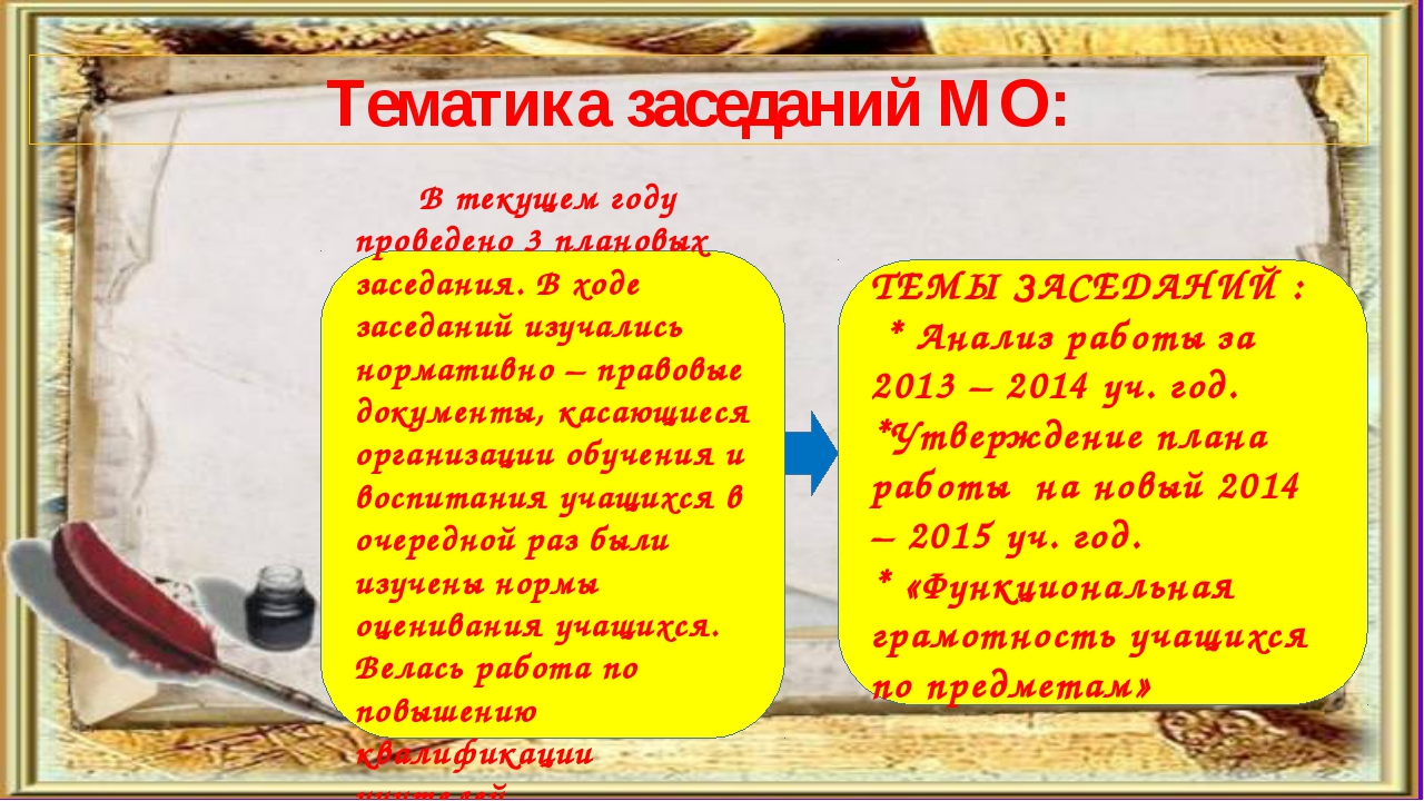 Тематика заседаний МО: В текущем году проведено 3 плановых заседания. В ходе...