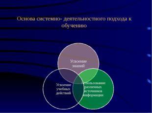 Основа системно- деятельностного подхода к обучению