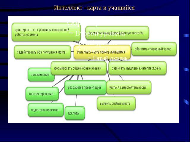 Интеллект –карта и учащийся Интеллект-карта составлена с использованием серви...