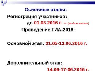 Основные этапы: Регистрация участников: до 01.03.2016 г. – (на базе школы) П