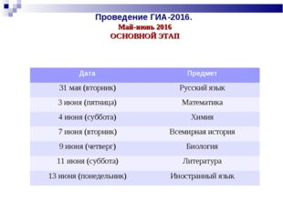 Проведение ГИА-2016. Май-июнь 2016 ОСНОВНОЙ ЭТАП ДатаПредмет 31 мая (вторник