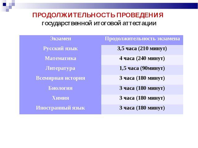 ПРОДОЛЖИТЕЛЬНОСТЬ ПРОВЕДЕНИЯ государственной итоговой аттестации ЭкзаменПро...