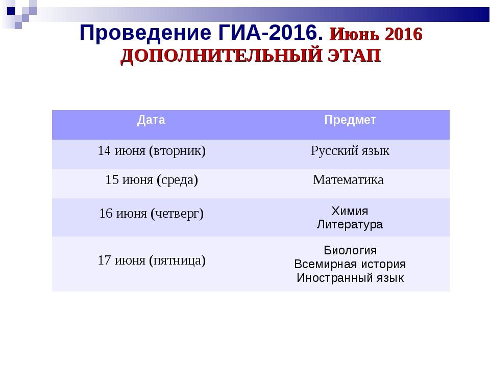Проведение ГИА-2016. Июнь 2016 ДОПОЛНИТЕЛЬНЫЙ ЭТАП ДатаПредмет 14 июня (втор...