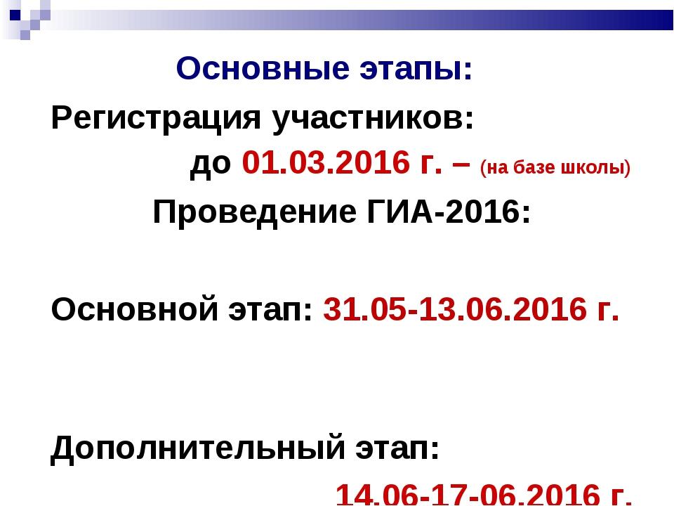 Основные этапы: Регистрация участников: до 01.03.2016 г. – (на базе школы) П...