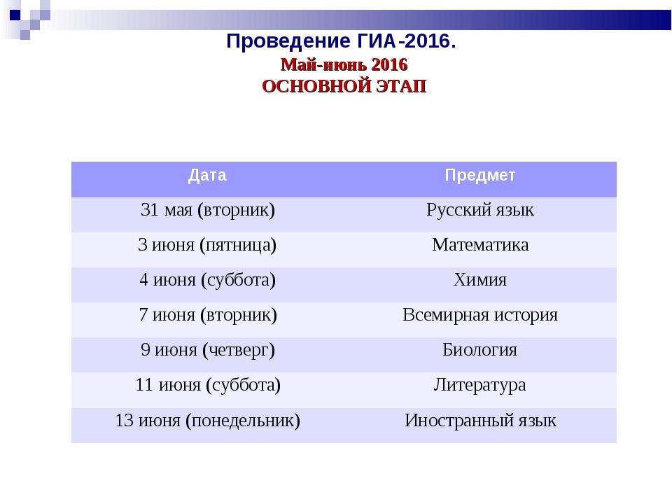 Проведение ГИА-2016. Май-июнь 2016 ОСНОВНОЙ ЭТАП ДатаПредмет 31 мая (вторник...