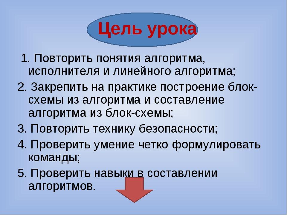 Цель урока 1. Повторить понятия алгоритма, исполнителя и линейного алгоритма;...
