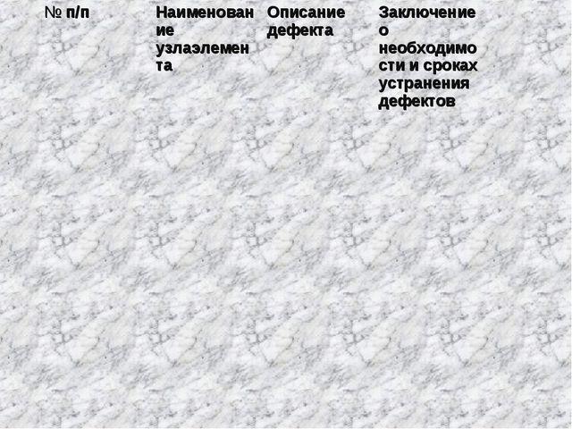 № п/пНаименование узлаэлементаОписание дефектаЗаключение о необходимости и...