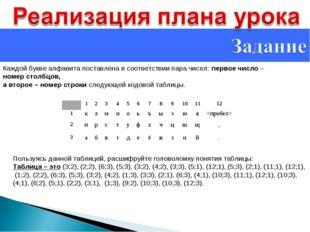 Каждой букве алфавита поставлена в соответствии пара чисел: первое число – но