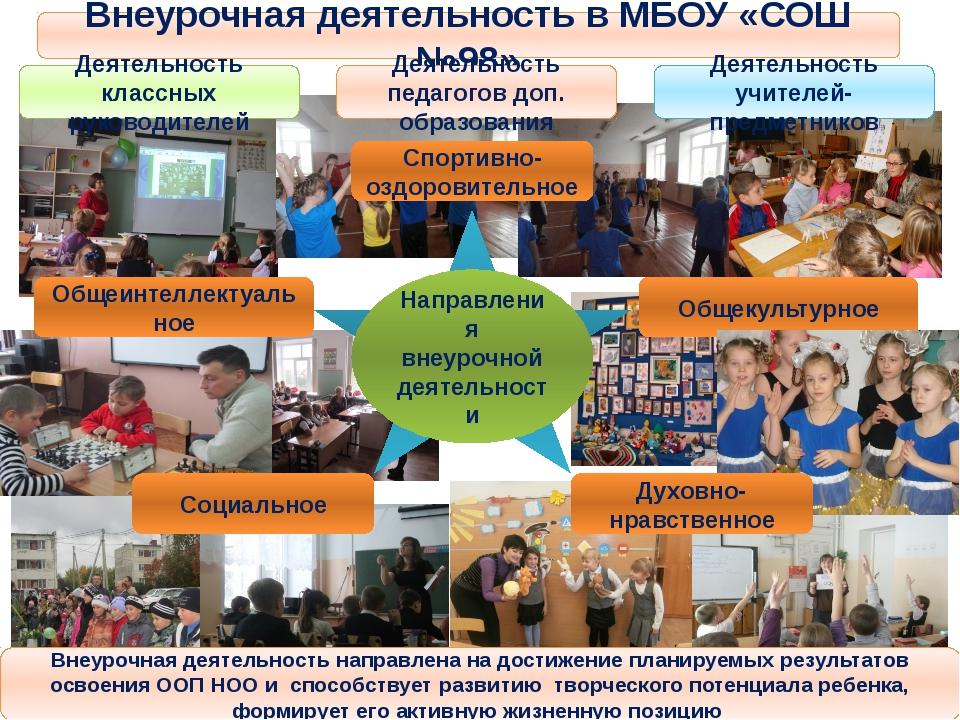 Внеурочная деятельность в МБОУ «СОШ №98» Спортивно-оздоровительное Общеинтелл...