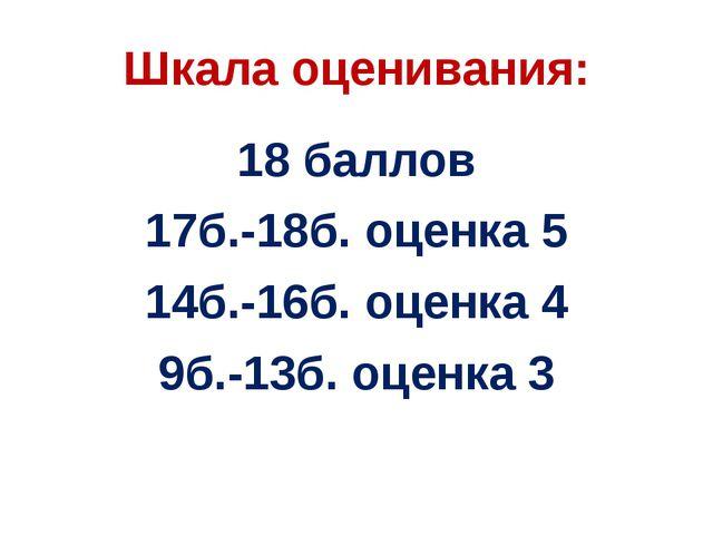 Шкала оценивания: 18 баллов 17б.-18б. оценка 5 14б.-16б. оценка 4 9б.-13б. оц...