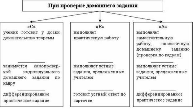http://pandia.ru/text/77/474/images/image003_76.jpg