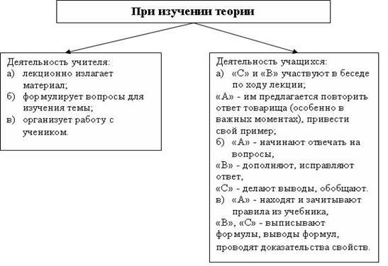 http://pandia.ru/text/77/474/images/image001_202.jpg
