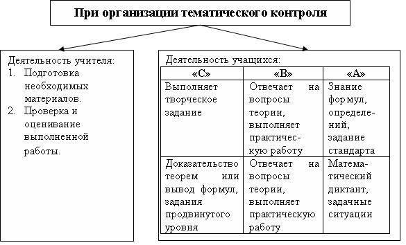 http://pandia.ru/text/77/474/images/image004_64.jpg