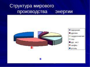 Структура мирового производства энергии 28 33 4 4 16 18