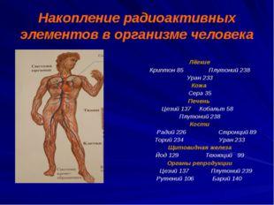 Накопление радиоактивных элементов в организме человека Лёгкие Криптон 85 Плу