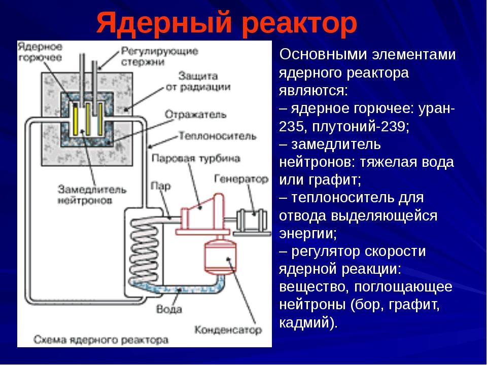 Ядерный реактор Основными элементами ядерного реактора являются: – ядерное го...