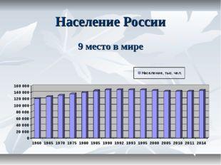 Население России 9 место в мире
