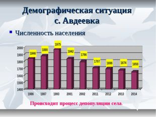 Демографическая ситуация с. Авдеевка Численность населения Происходит процесс