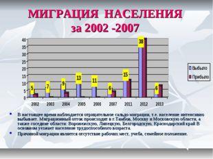 МИГРАЦИЯ НАСЕЛЕНИЯ за 2002 -2007 В настоящее время наблюдается отрицательное