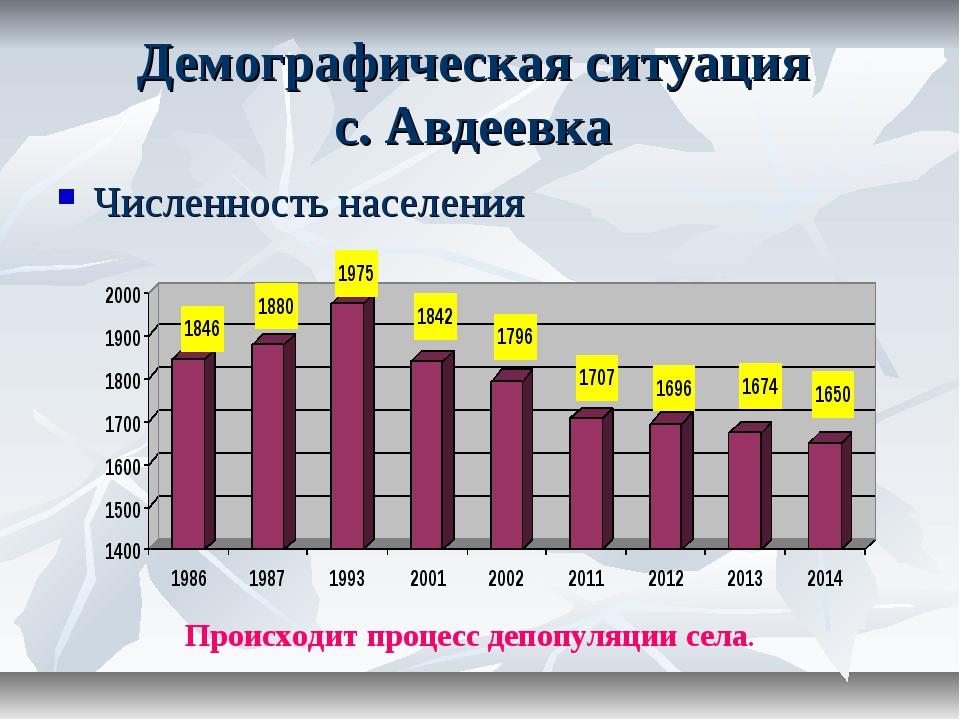 Демографическая ситуация с. Авдеевка Численность населения Происходит процесс...