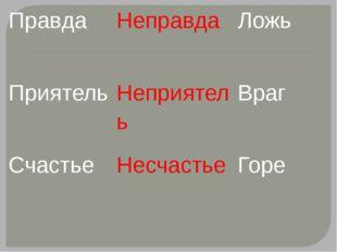 Правда Неправда Ложь Приятель Неприятель Враг Счастье Несчастье Горе
