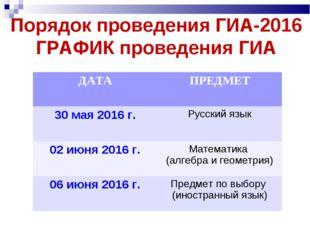 Порядок проведения ГИА-2016 ГРАФИК проведения ГИА ДАТАПРЕДМЕТ 30 мая 2016 г.