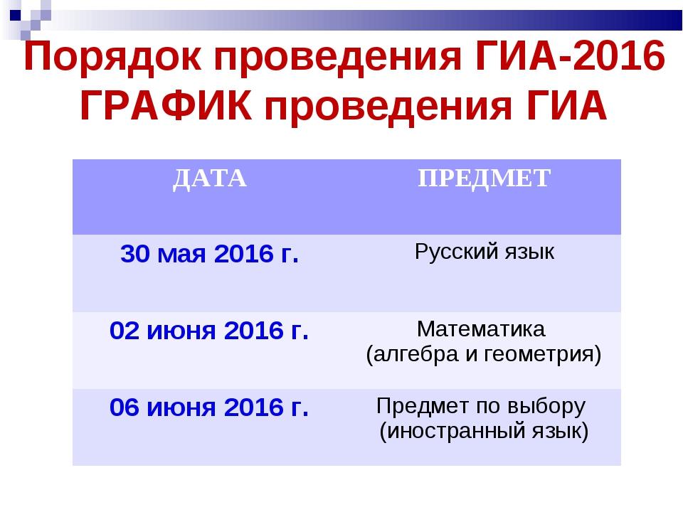 Порядок проведения ГИА-2016 ГРАФИК проведения ГИА ДАТАПРЕДМЕТ 30 мая 2016 г....