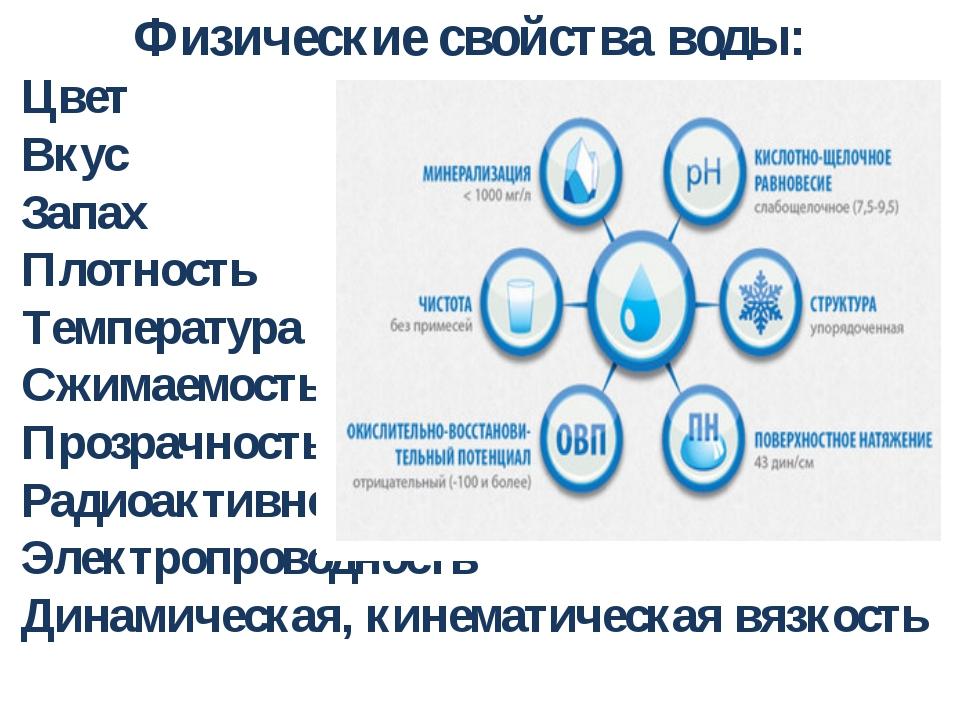 Физические свойства воды: Цвет Вкус Запах Плотность Температура Сжимаемость П...